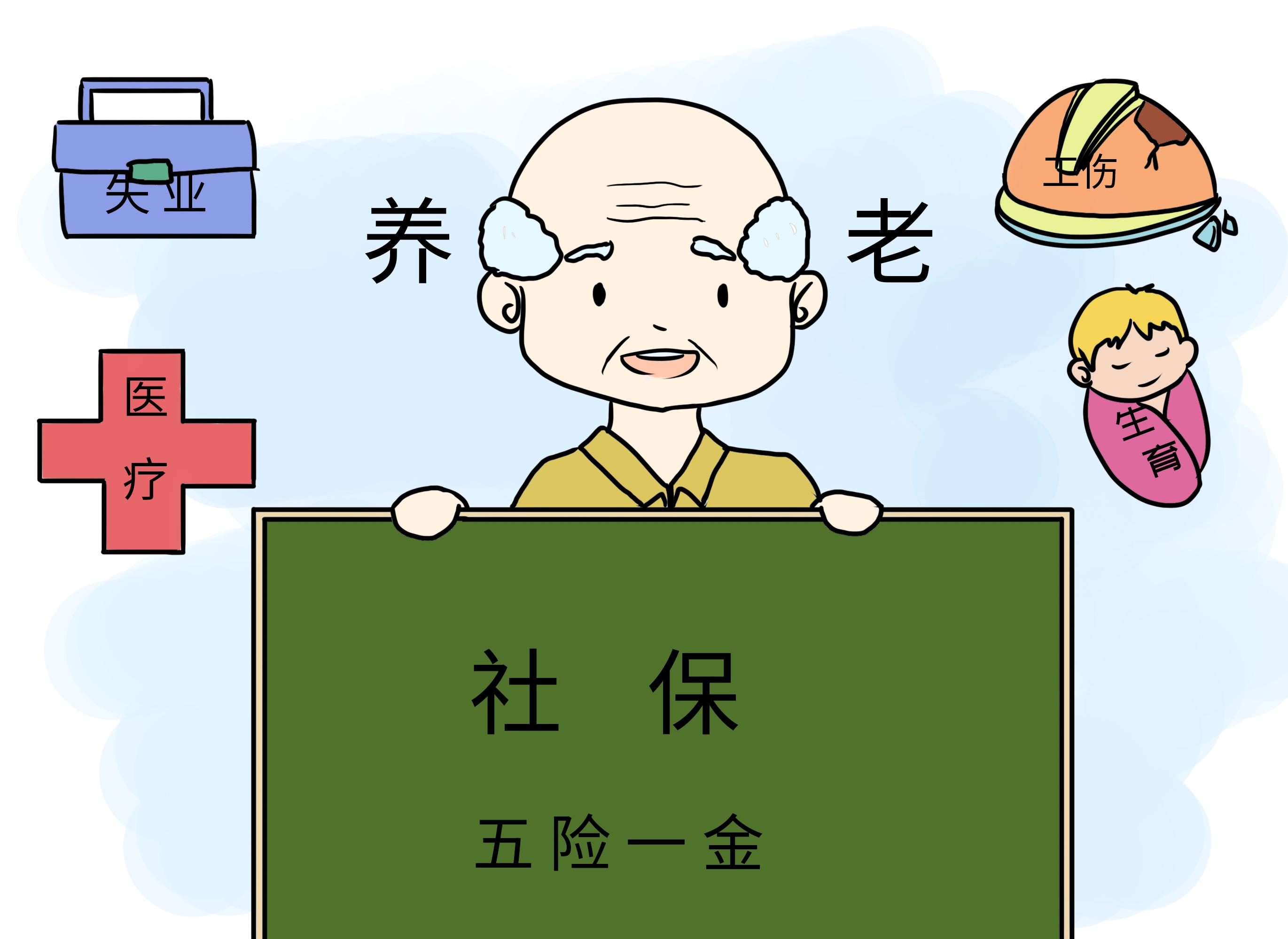 上海自己交社保费用要多少