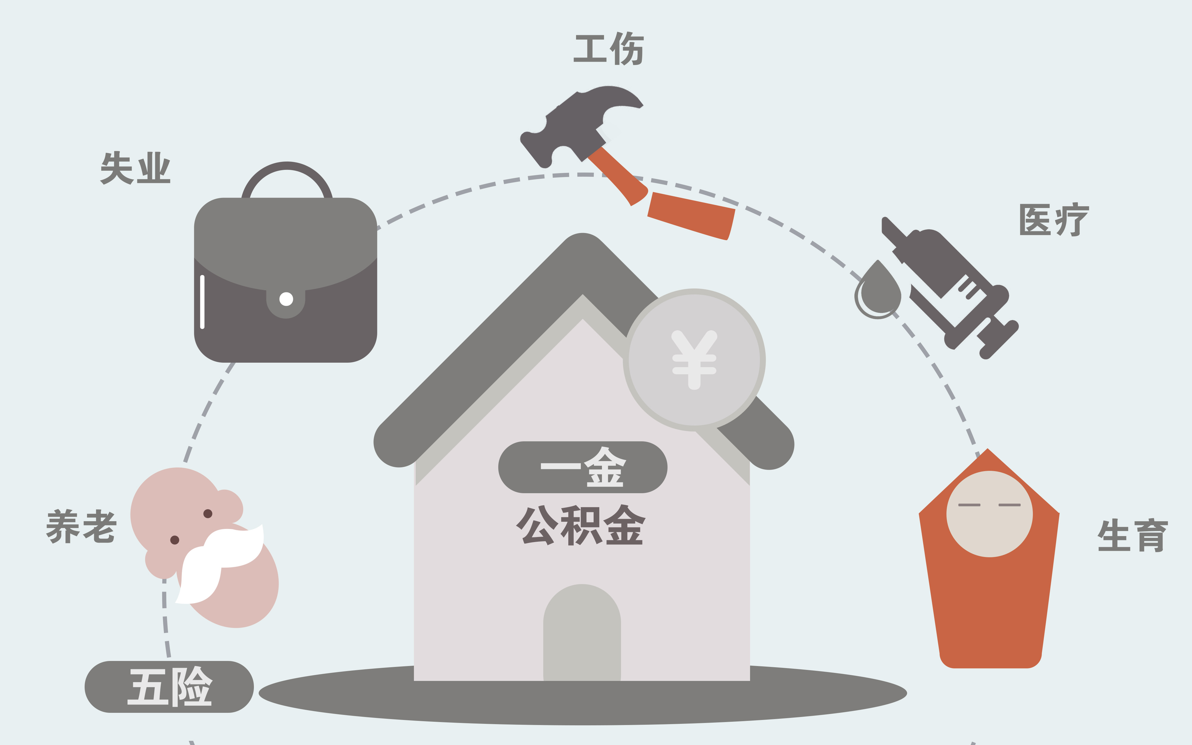 患病医院费用难负担 北京全职妈妈怎么买社保
