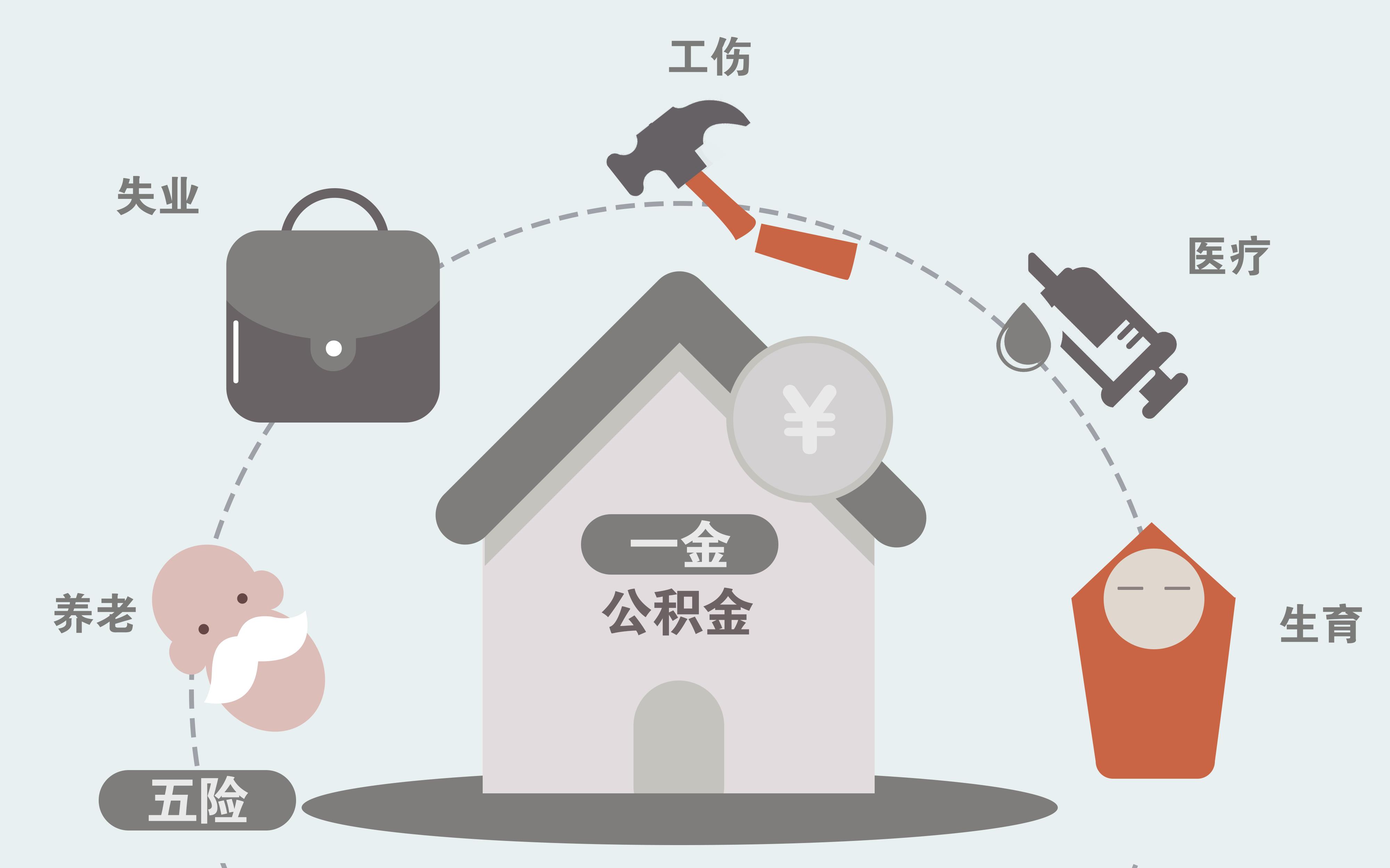 杭州淘宝店主没交过社保,要交多少钱?