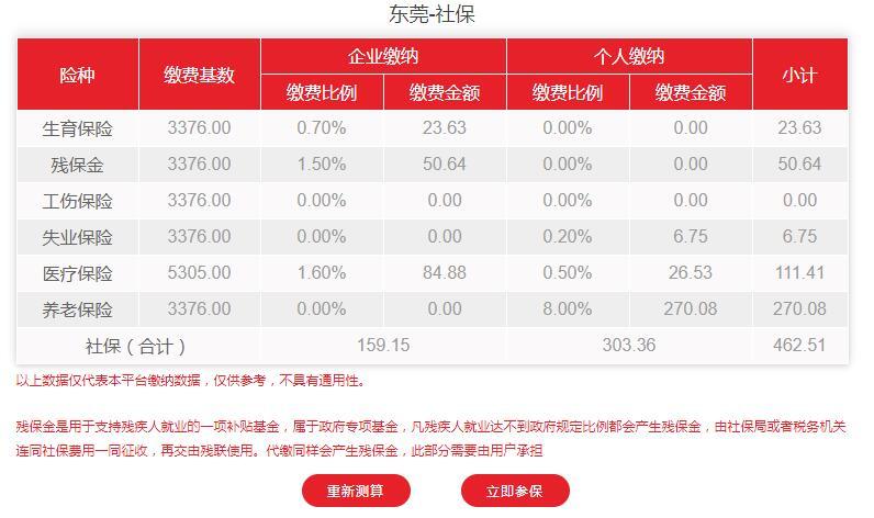 2020年7-12月东莞市社保费用明细