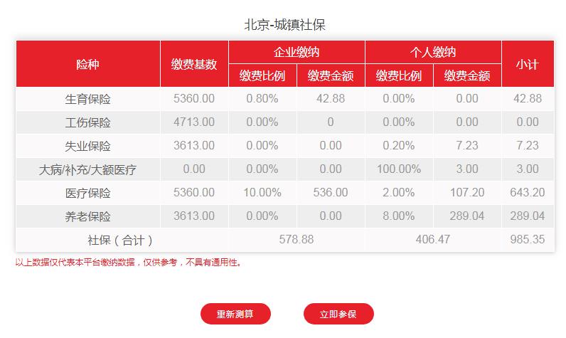 2020年7-12月北京市社保费用明细