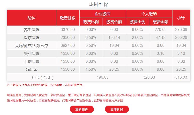 2020年7-12月惠州市社保费用明细