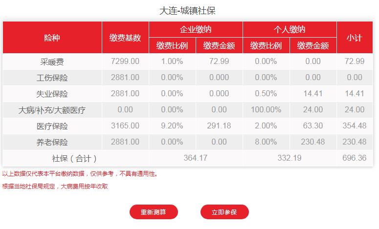 2020年7-12月沈阳市社保费用明细