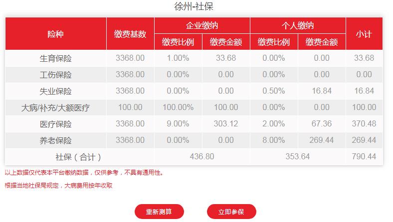 2020年9月-12月徐州社保缴费明细
