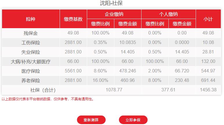 2021年沈阳市最新社保费用明细