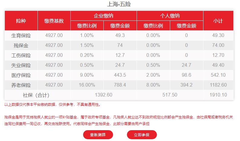 2021年上海市最新社保费用明细