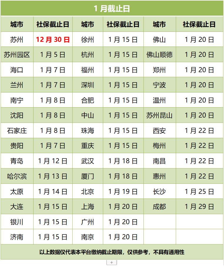 易社保平台1月缴费截止日.png