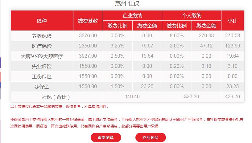 2020年2-6月惠州社保费用明细