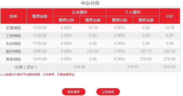 2020年2-6月中山社保费用明细