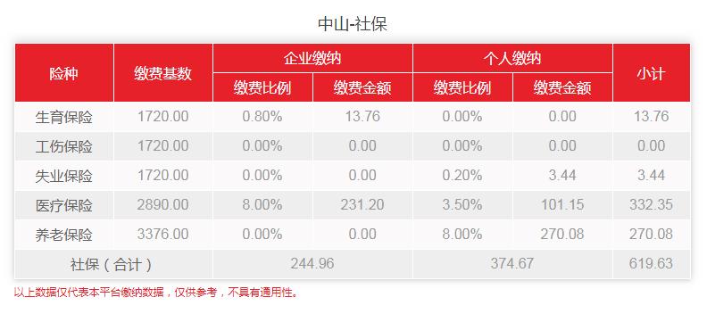 2020年4月-6月中山社保缴费明细